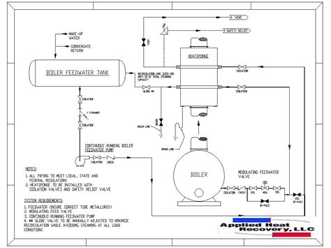 Boiler Room Schematic by Modal Title