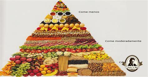piramide alimentare vegana pir 226 mide alimentar vegetariana