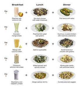 Detox After A Splurge by 22 Best Healthy Inspiration Images On