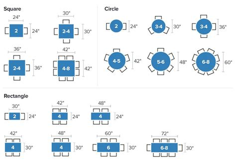 dining layout guide types of table tops restaurant seating diagram and