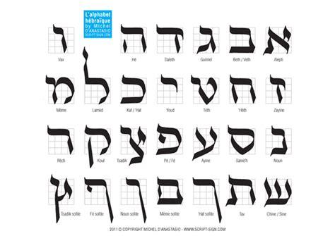 stencil lettere da stare script sign l alphabet des h 233 breux