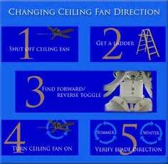 Summer Ceiling Fan Direction Sprays Winter And Diy And Crafts On