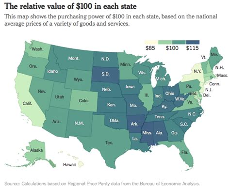 states with low cost of living infographic income vs cost of living for all 50 states