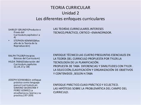 Modelo Curricular Kemmis teoria curricular 237 tico 2ppt3