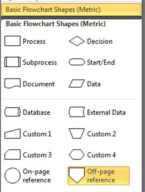 visio shape definitions page grids and page references bvisual for