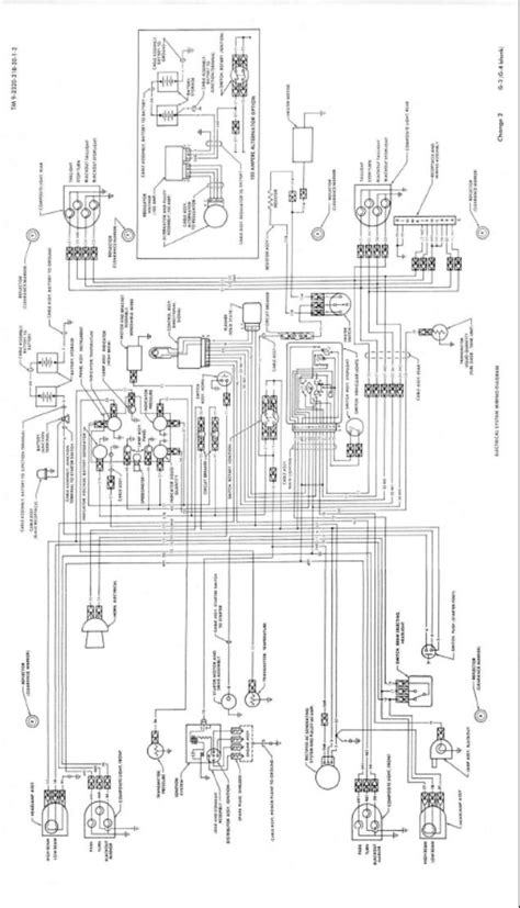 wiring diagram for ibanez jem ibanez jem dimensions wiring