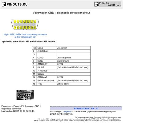 volkswagen obd ii diagnostic connector pinout diagram