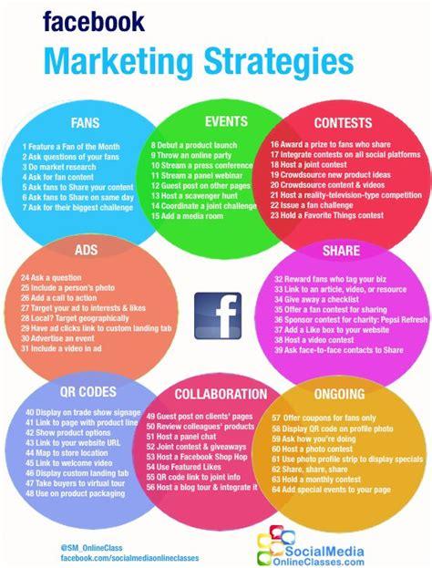 advertising themes exles facebook b2b marketing smart insights