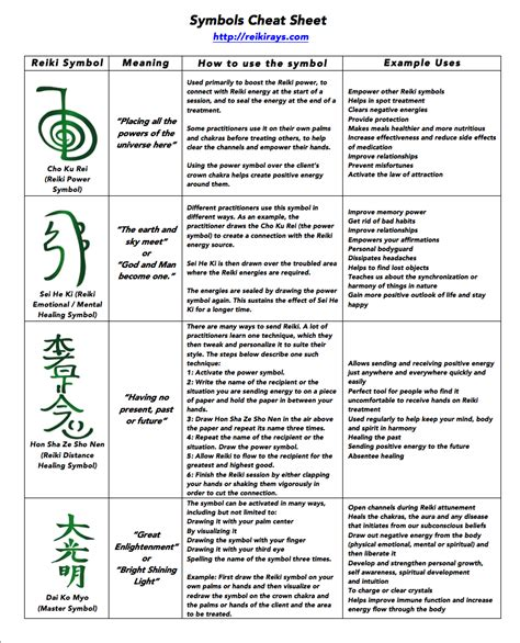 usui reiki symbols explained holistik club