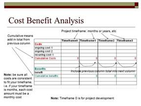 Project Cost Benefit Analysis Template prj566 project planning and management ppt