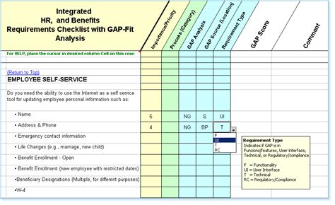 Hr Software Requirements Checklist With Fit Gap Analysis Hris Requirements Template