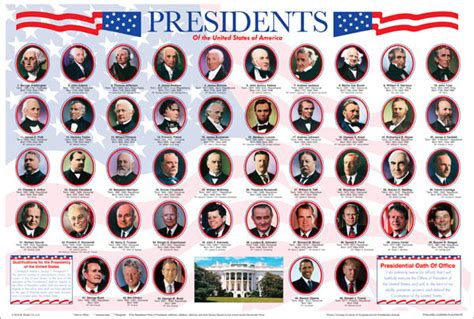 president s us presidents