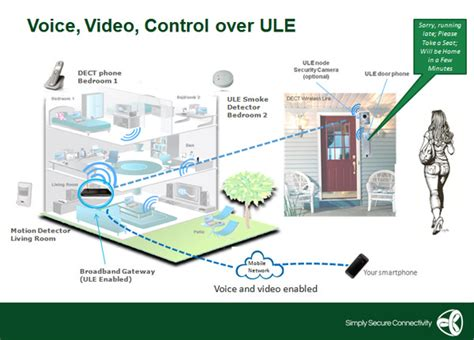 new ultra low energy standard aims to make smart homes and
