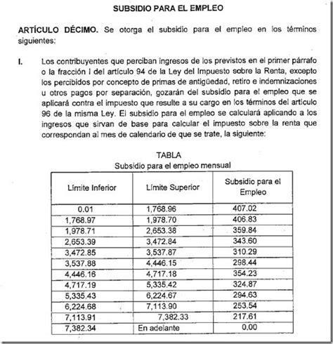 tabla de subsidio anual 2016 y va la correcci 243 n al subsidio para el empleo 2014