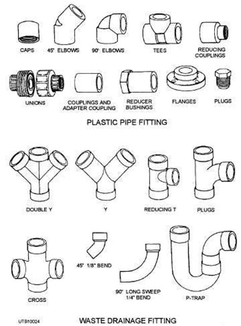 Plumbing Fitting Types by Best 25 Pvc Pipe Fittings Ideas On 3 Pvc Pipe