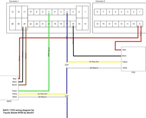 safc wiring diagram dsm 23 wiring diagram images
