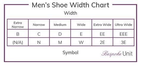 mens shoe width shoe size conversion chart us uk eu jpn cn mx kor