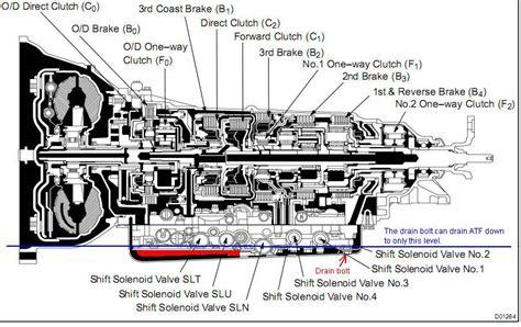 transmission control 2004 lexus is free book repair manuals transmission repair manuals a650e instructions for rebuild transmission