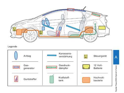 Bmw Airbag Aufkleber Sonnenblende Entfernen by Die Rettungskarte In Fahrzeugen Freiwillige Feuerwehr Voerde