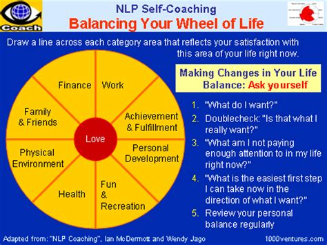 anthony robbins ten fundamental to effective balance and the power of balance a key element of a