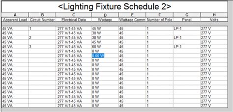 schedule lights with light fixture parameters showing same results