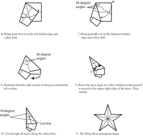How Do You Fold Paper To Cut A Snowflake - the fold and cut theorem five guys facts medium