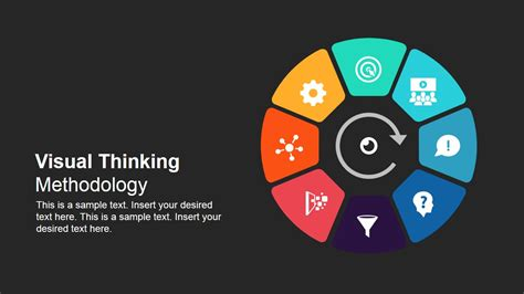 Visual Thinking Methodology Powerpoint Diagram Slidemodel Visual Ppt Templates