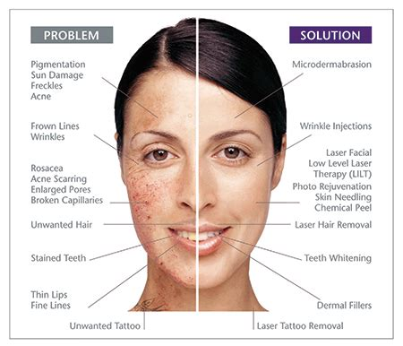 laser skin treatments amp rejuvenation australian laser