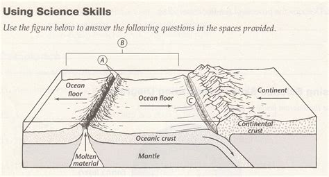 the floor chart answer key earth layers and plate tectonics quiz proprofs quiz
