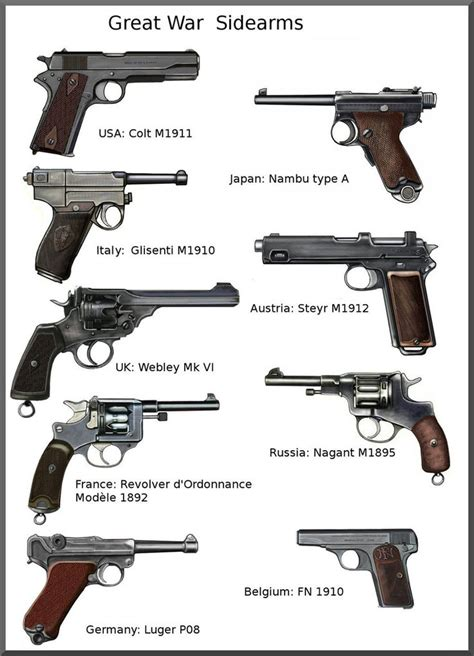 german weapons german military weapons of ww1 ww2 at the beginning of the war european armies had supplied a