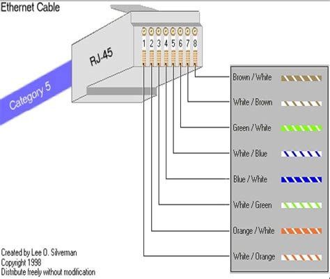rj45 color code cat6 wiring diagrams wiring diagram schemes