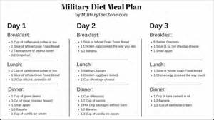 Military diet military diet shopping list and military on pinterest