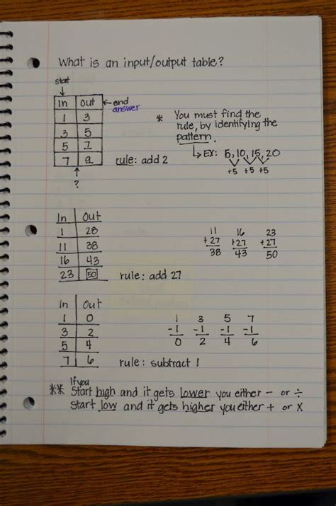 pattern tables math math multiplication and patterns on pinterest