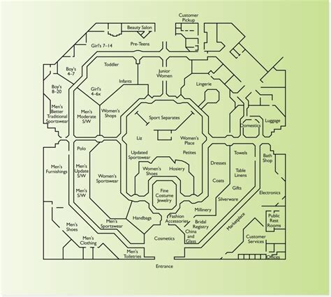 layout lop store design layout visual merchandising1 pptx on emaze