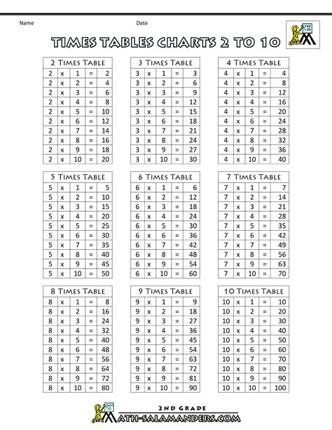 printable html table printable addition tables chart 10 20 clipart library