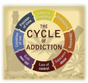 Detox Definition Psychology by Best 25 Substance Abuse Treatment Ideas On