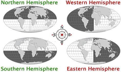 how do the seasons change in each hemisphere
