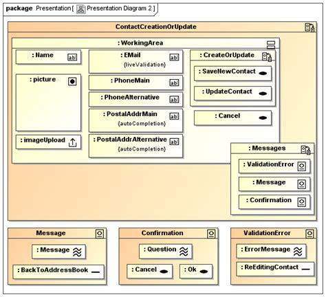 uwe tutorial presentation model