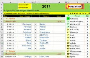 Calendario Brasileirao 2017 Tabela Do Brasileiro 2017 Serie A Tiosanmaadurch S Diary