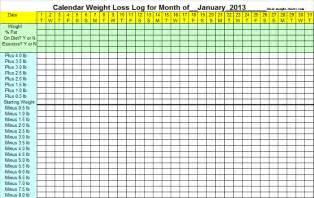 printable weight loss charts graphs common worksheets 187 free printable charts and graphs