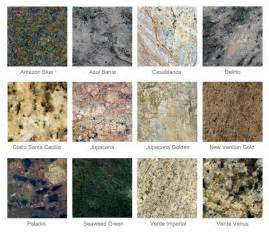 different tile options for your construction in kenya