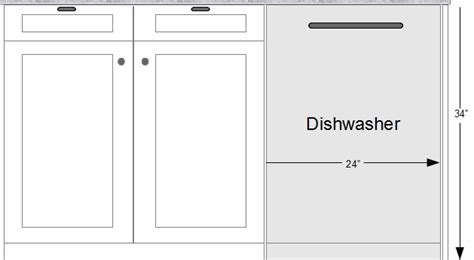 standard kitchen appliance dimensions us standard sizes for dishwashers
