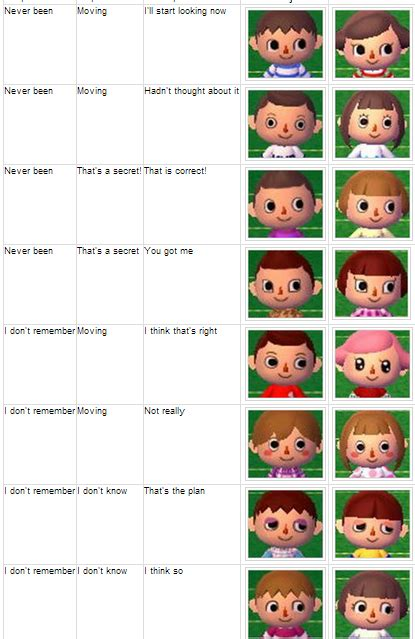 hairstyle guide in animal crossing new leaf a leafy guide to animal crossing new leaf helpful charts