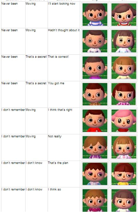acnl hair styles hairstyle new leaf guide rachael edwards