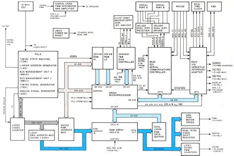 system architecture diagram visio wiring diagrams wiring