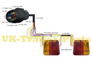 Wiring Car Lighting Board 7 Pin Trailer Light Wiring Diagram Basic Get Free Image