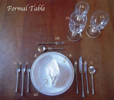 Glasses Table Setting Marvelously How To Set A Table