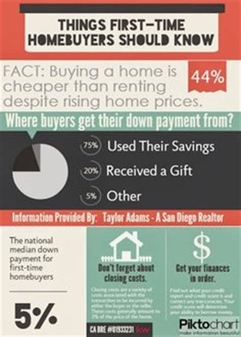 the most important tips for homebuyers to as