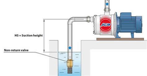 pedrollo water wiring diagram wiring diagrams