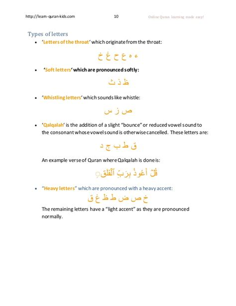 Letter Quran tajweed for dummies by learn quran